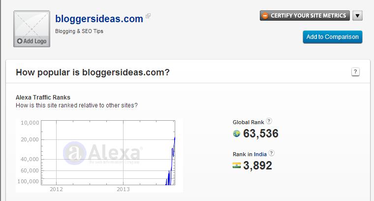 lower alexa Ranking