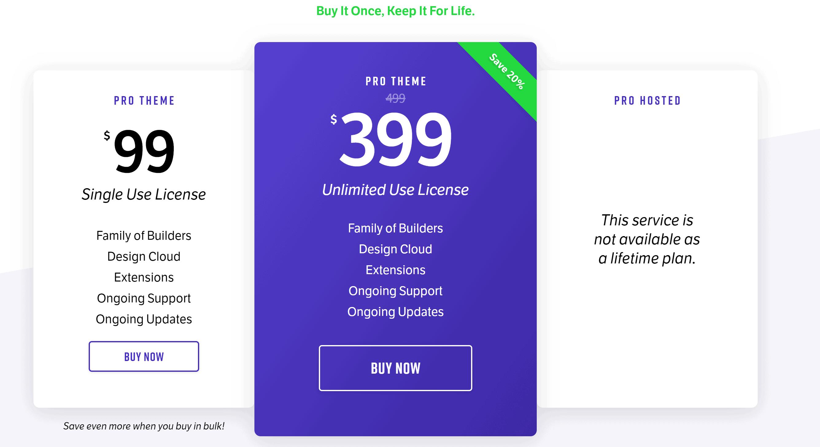 X Pro theme license Pricing