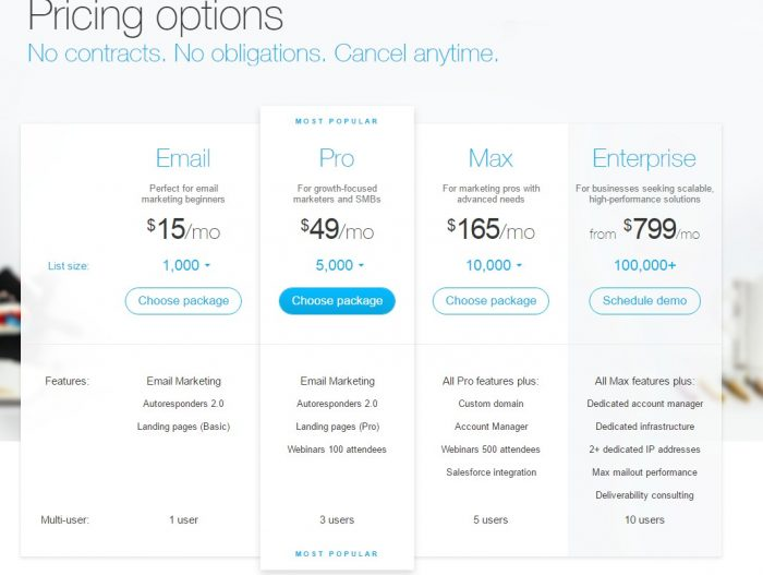 GetResponse Pricing options email marketing
