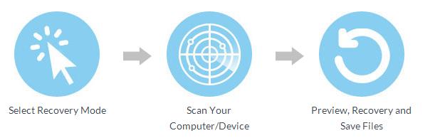 Wondershare Data Recovery Retrieve Data Software