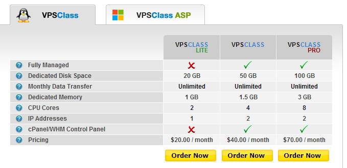 VPS Hosting Get A Virtual Private Server from Arvixe