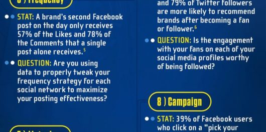 11 Important Ingredients of a Comprehensive Social Media Strategy Plan