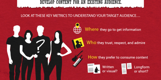 3 Ways To Amplify Your Content Marketing Strategy