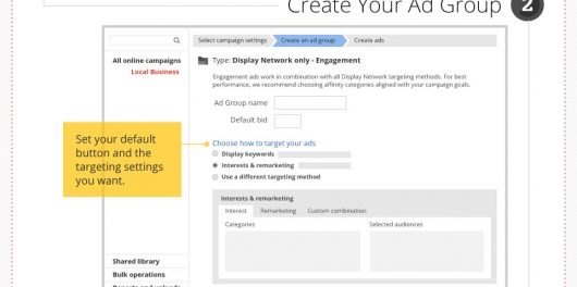 Boost Your Content With Google+ Post Ads