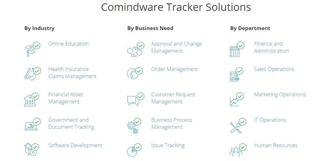 Comindware Tracker Solutions