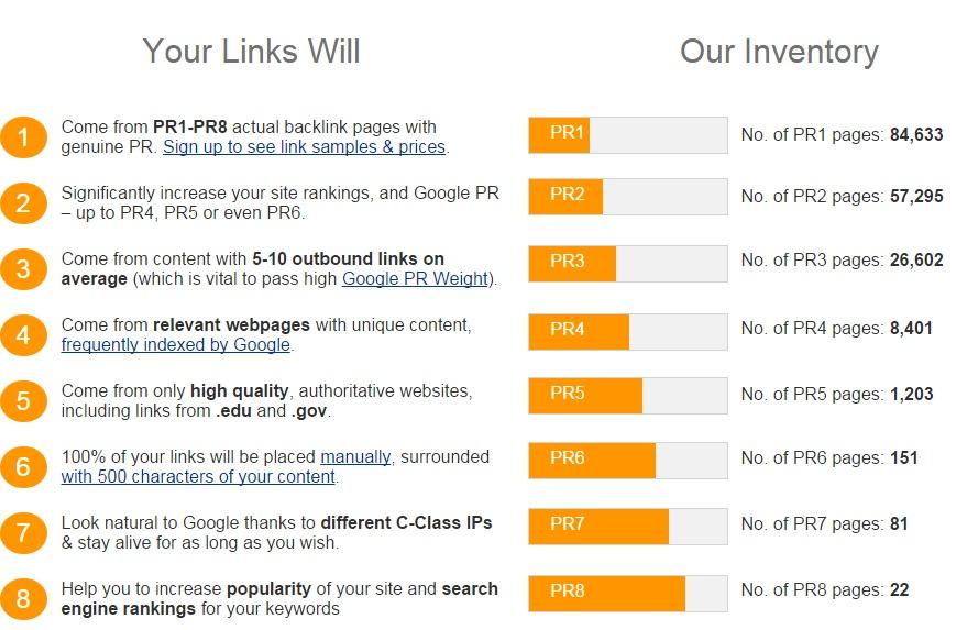 LinksManagement Backlinks Management
