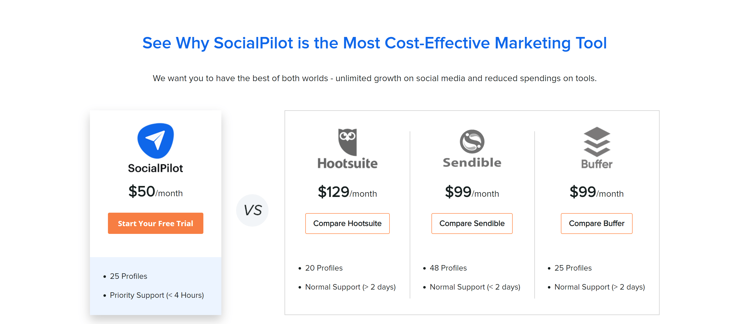 SoicalPilot Review-Why socialpilot is better than others