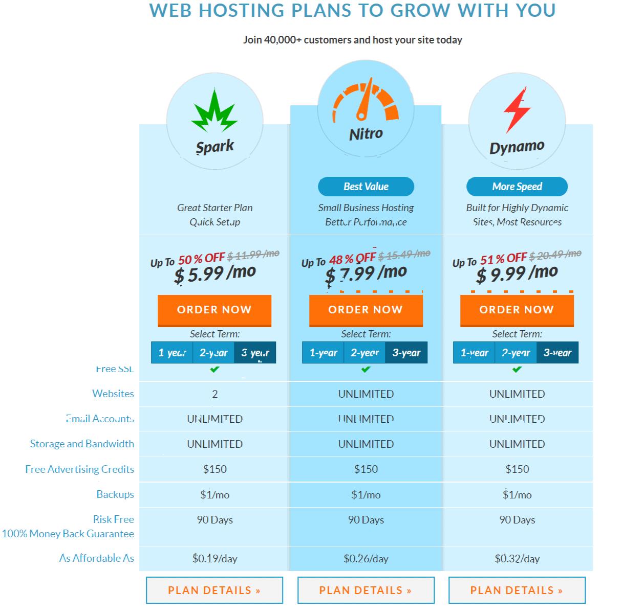 Webhostinghub Review - Pricing