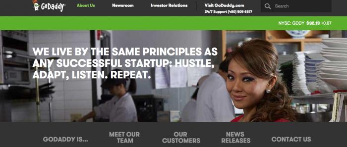 GoDaddy Team and about their company - GoDaddy Renewal Promo Code