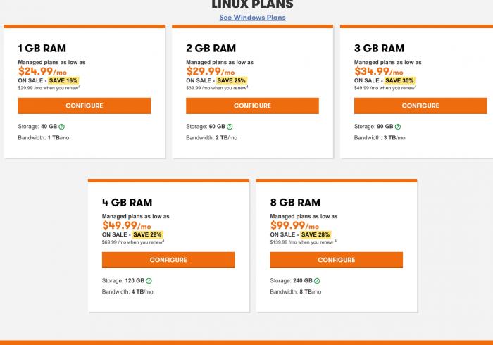 Godaddy Fully Managed VPS - GoDaddy Domain Coupon Code