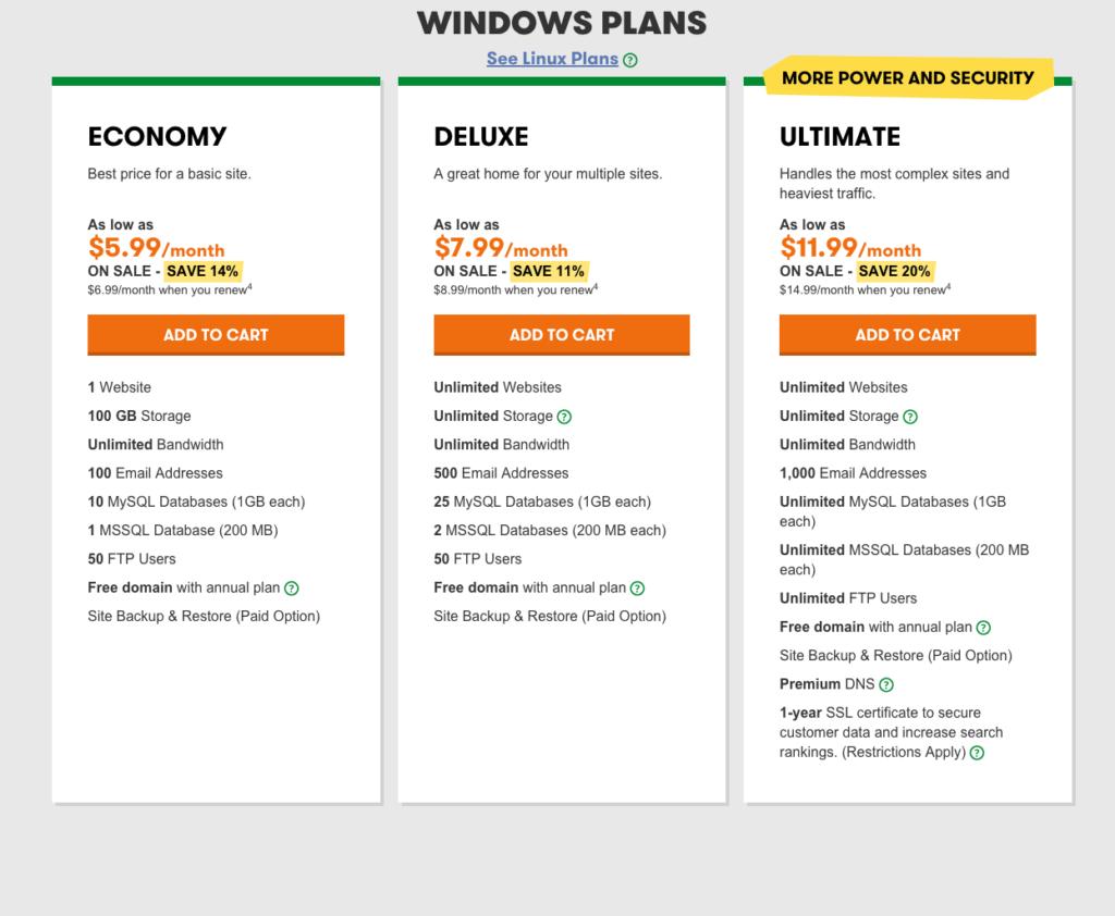 Godaddy Plesk Hosting Windows plans