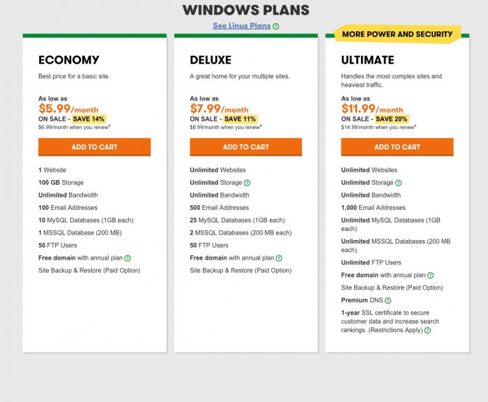Godaddy Plesk Hosting Windows plans - GoDaddy Domain Coupon Code