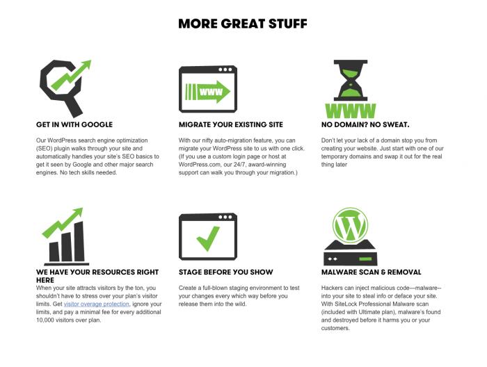 Godaddy WordPress Hosting plans features