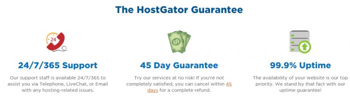 HostGator hosting Promo Code - Support India