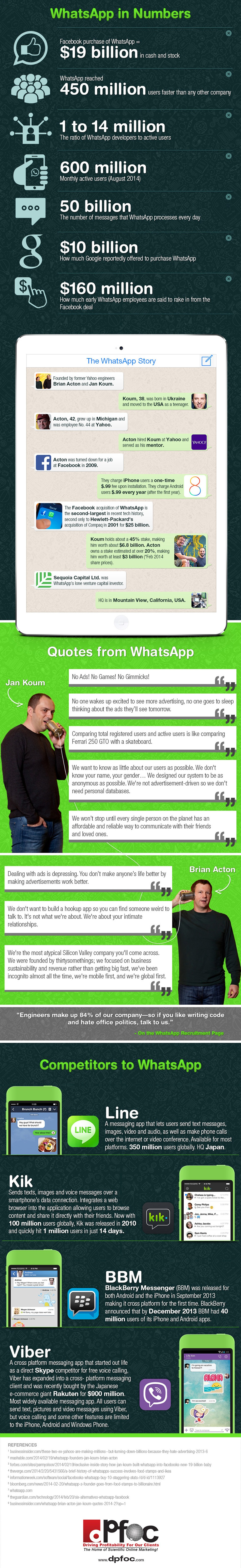 Infographic WhatsApp telling why whatsapp is best messaging app - status quote for whatsapp
