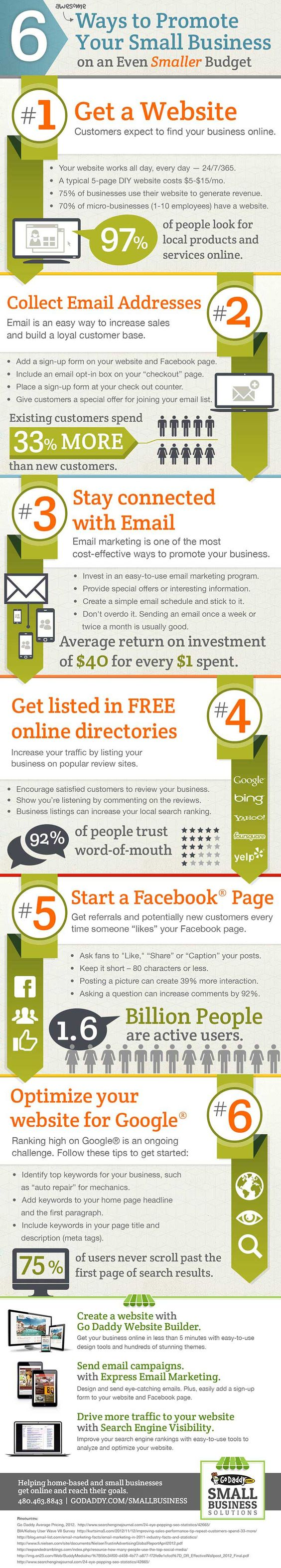 Promote small business with Godaddy