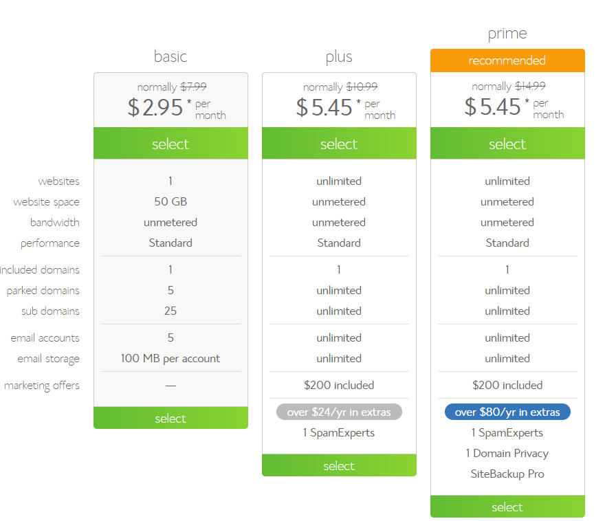 WP Engine vs BlueHost -BlueHost Pricing Plan