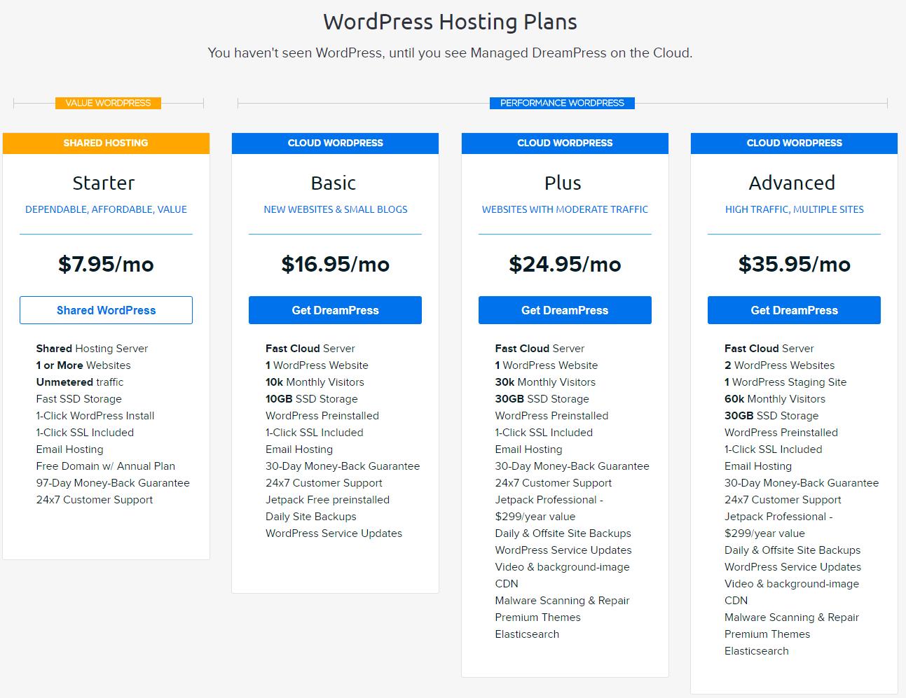 dreamhost wordpress pricing