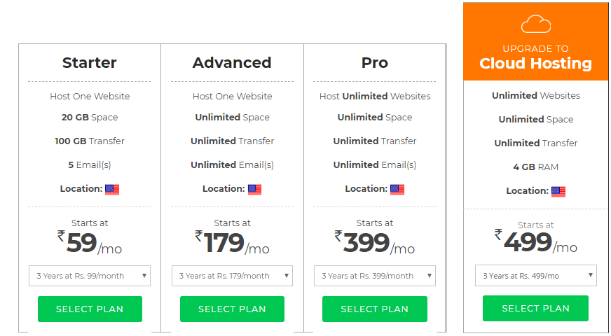 bigrock coupons- shared hosting