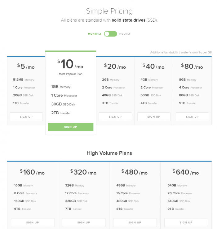 DigitalOcean pricing and coupon codes discount codes promo codes