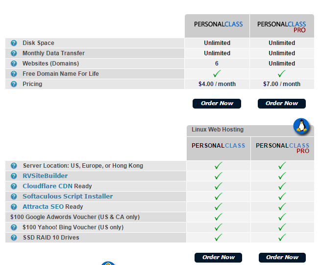 Linux Hosting By arvixe