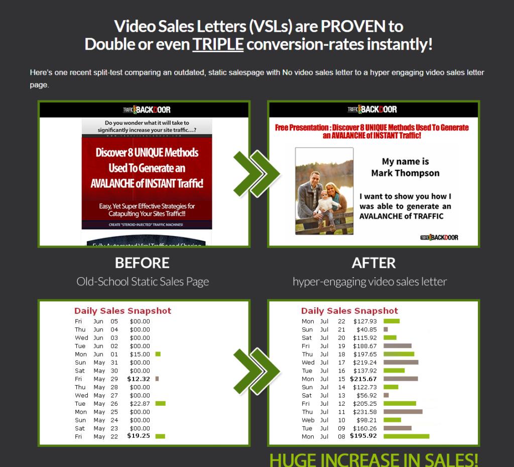 EasyVSL Create High Converting Video Sales Letters