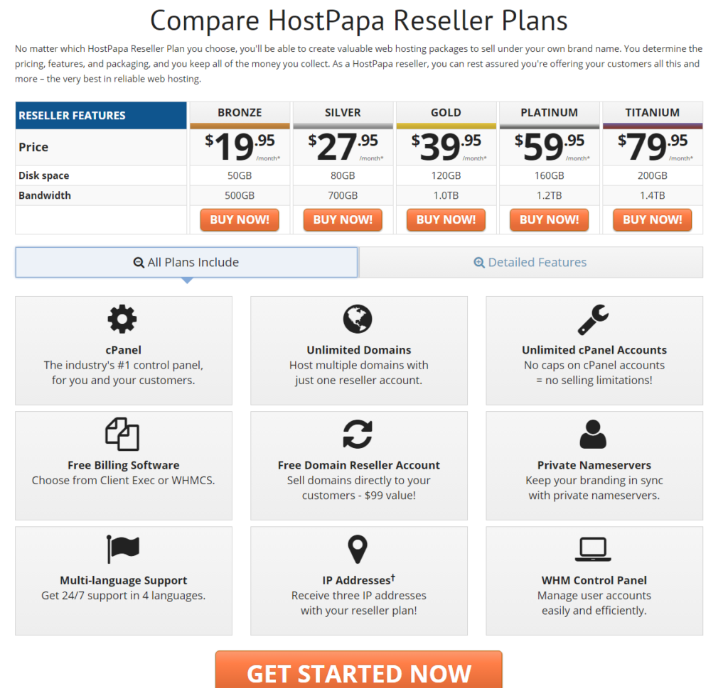 HostPapa Reseller Hosting Plans Best Reseller Features and Price
