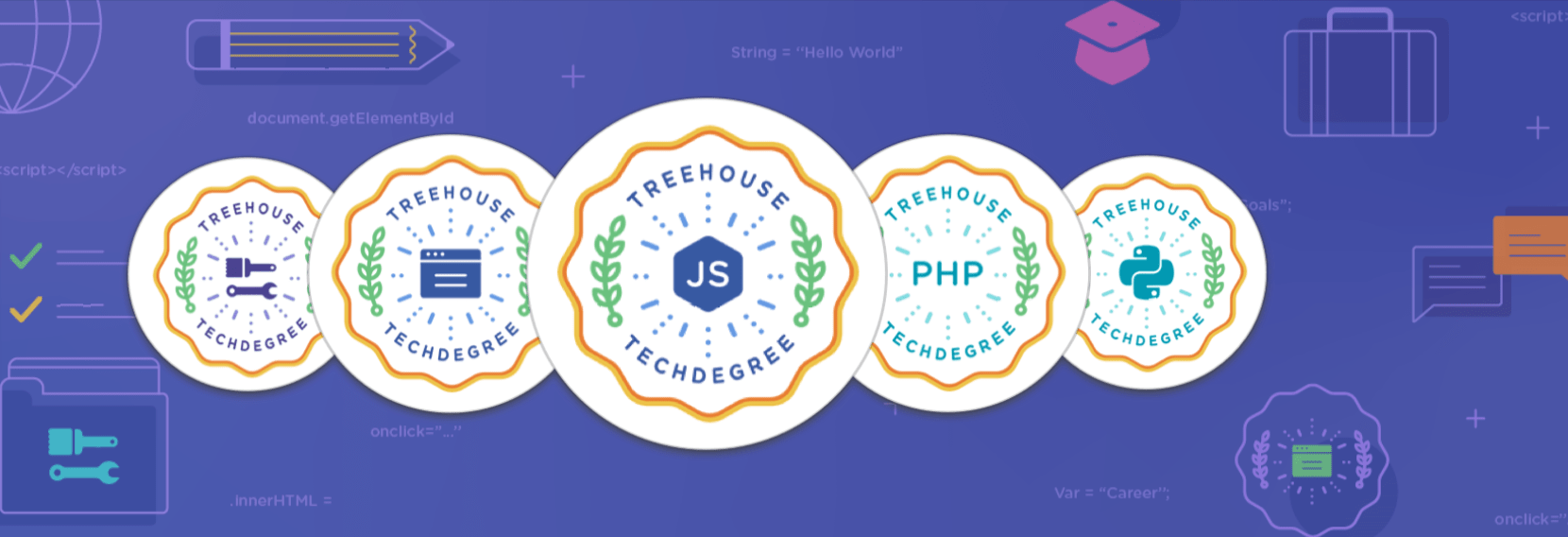 Learn online coding- Treehouse Review