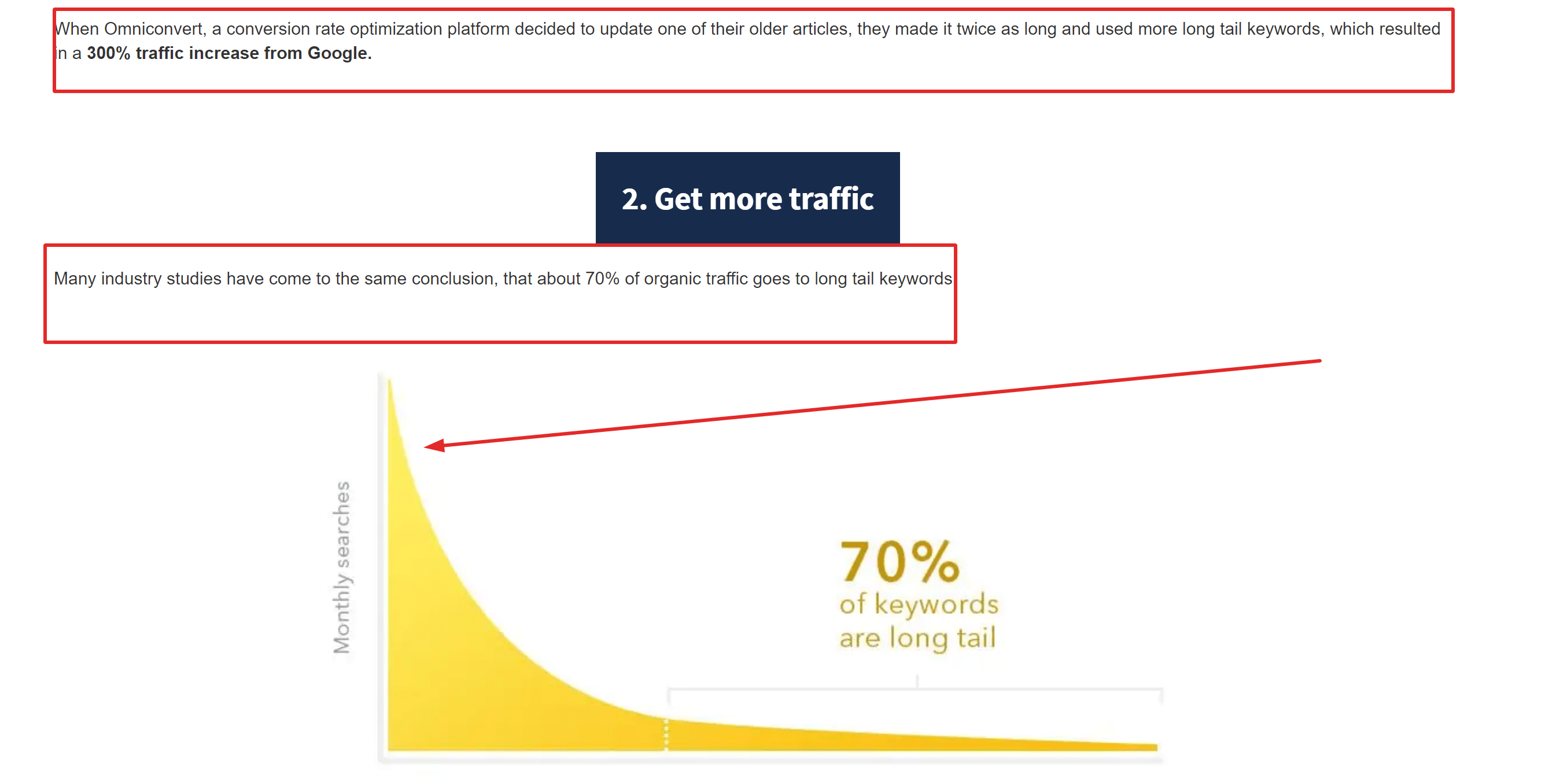 Long tail pro case study of experts