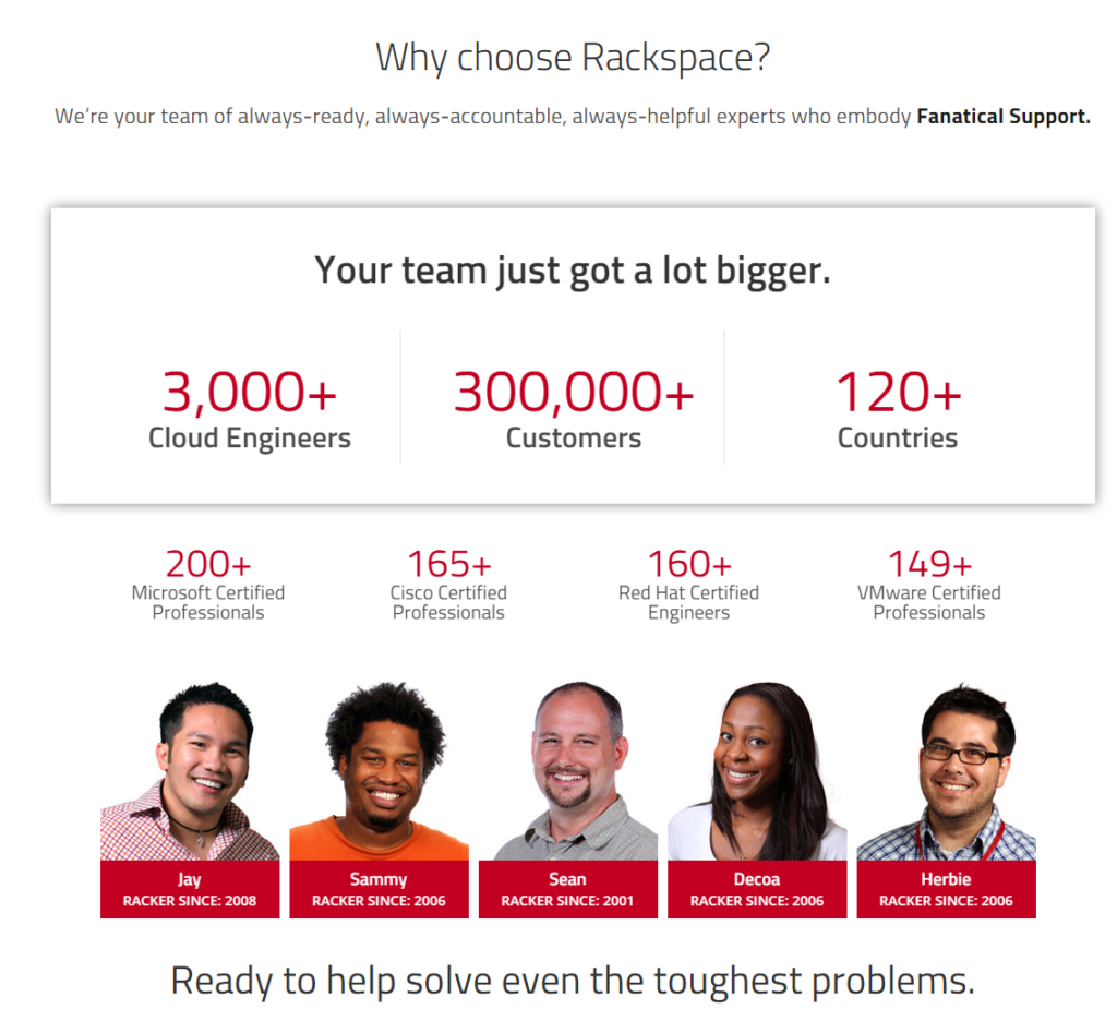 Rackspace hosting features