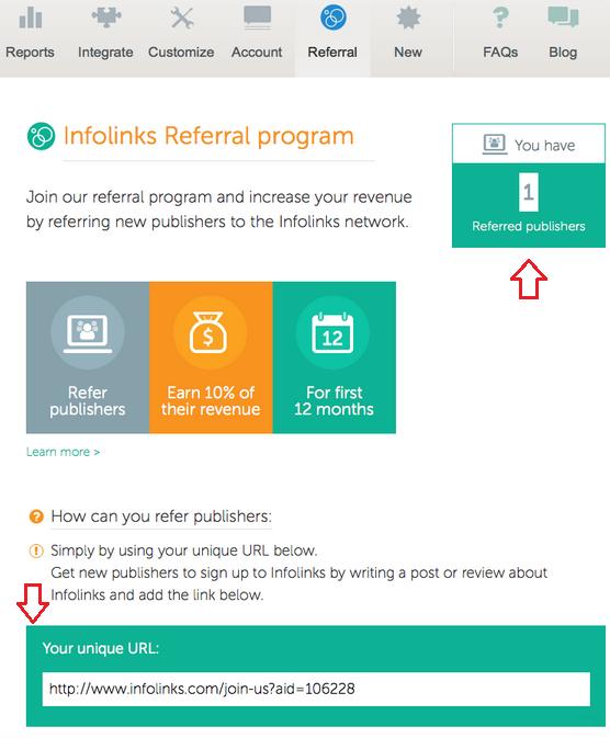 Infolinks Review