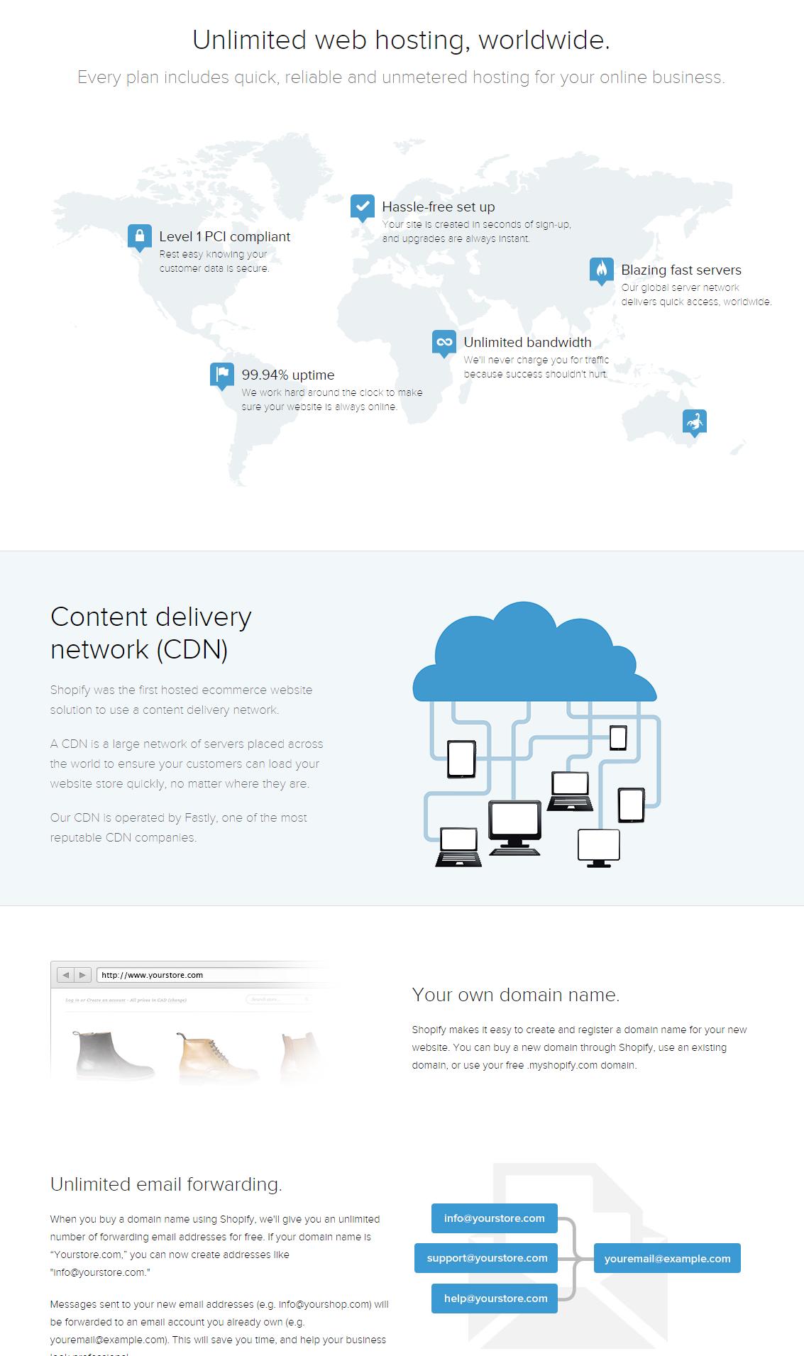 Shopify Web Hosting