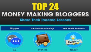 Top 24 Money Making Bloggers Share Their Income Lessons - Infographic