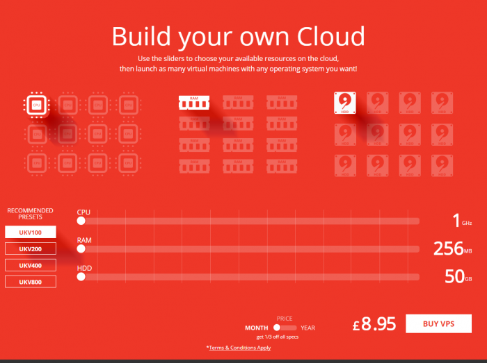 UK2 VPS Coupon Code - Cloud Server Hosting