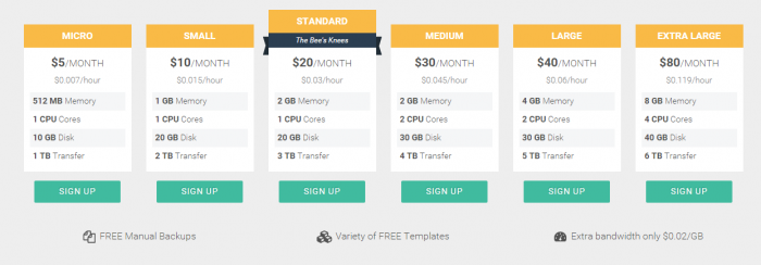 WebHostingBuzz Discount Code - Simple Fast and Reliable Cloud Hosting from