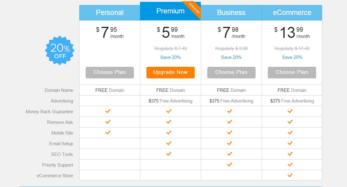 WebSiteBuilder.com Pricing