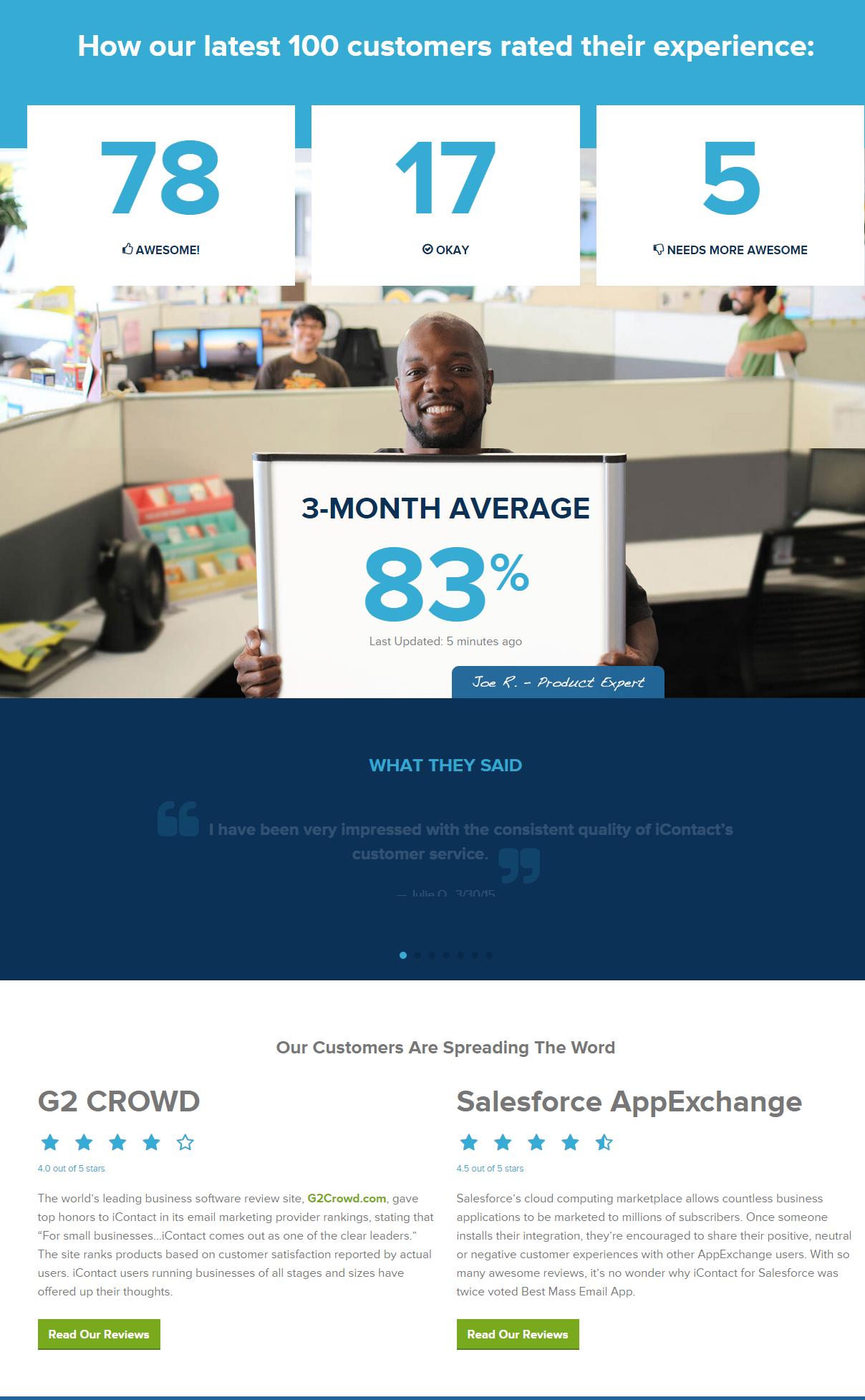 iContact Customer Rating