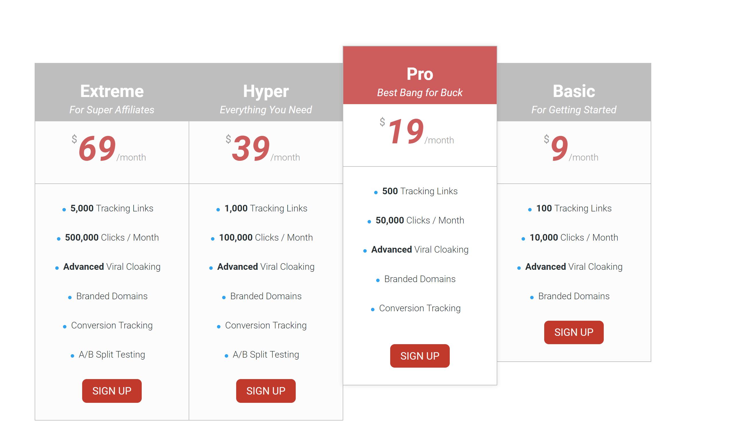linktrackr affiliate tracking software plans
