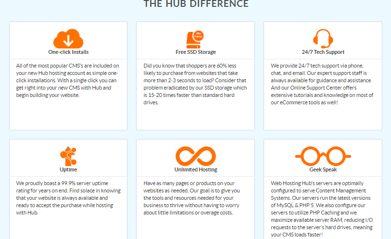 web hosting hub- cms hosting