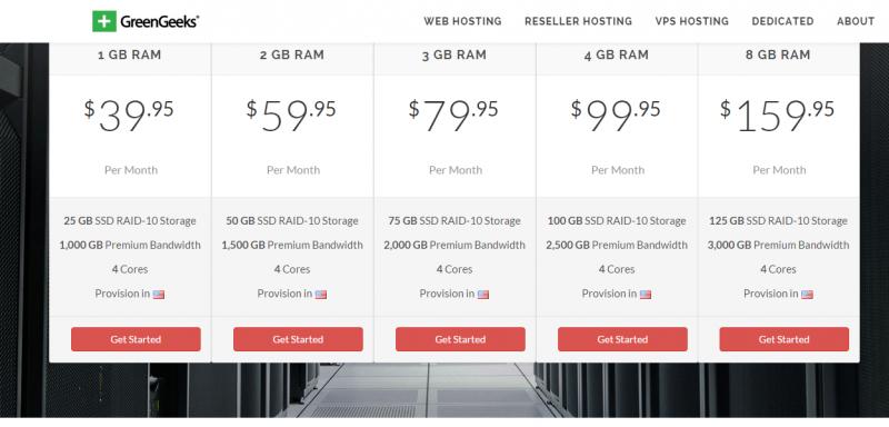 GreenGeeks VPS Hosting - Top VPN hosting service provider