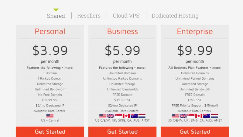 HostNine Affordable Web Hosting - HostNine Coupon Codes