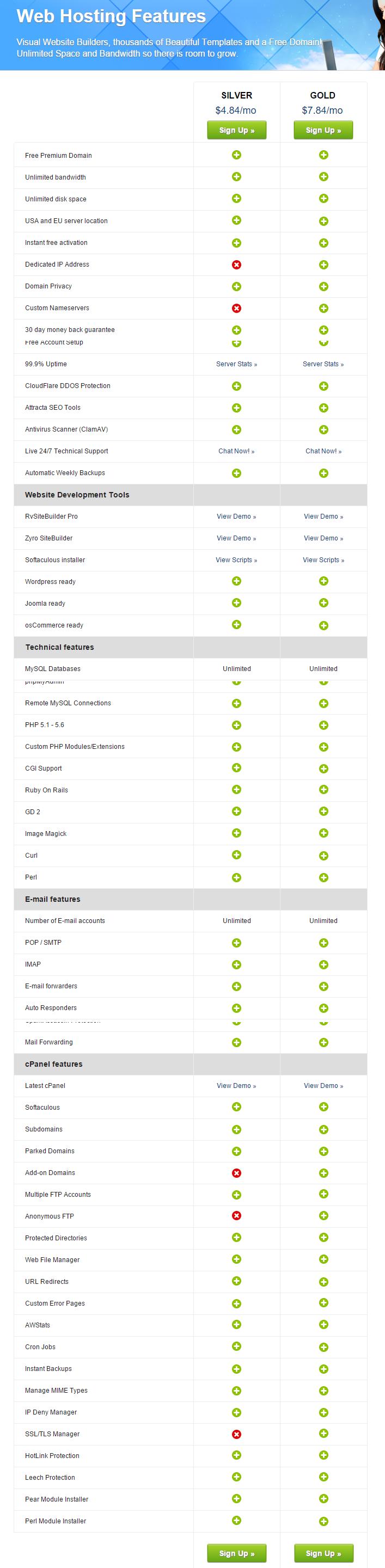 Hosting24 First Class cPanel Web Hosting - Hosting24 Coupon Code