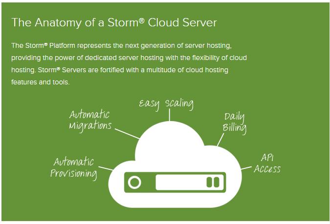 Liquidweb Cloud Solutions Infographic