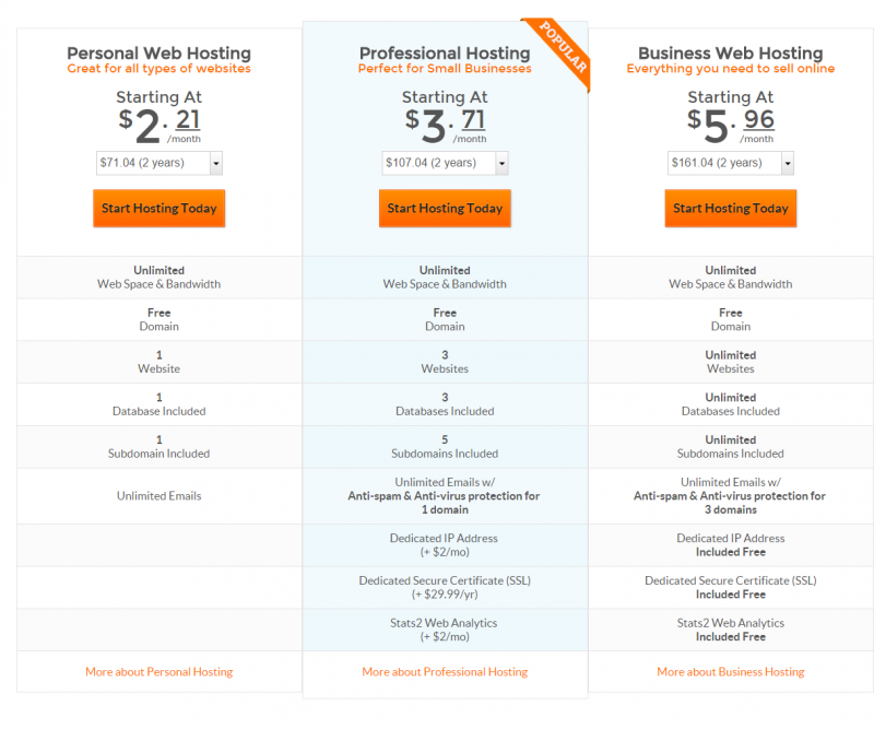 Midphase hosting plans - Midphase Coupon Code