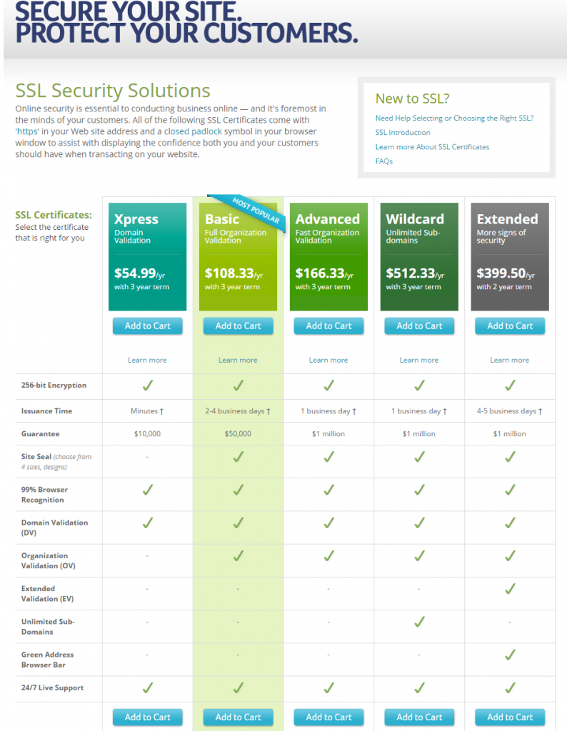 Network Solutions SSL Certificates Coupon Code