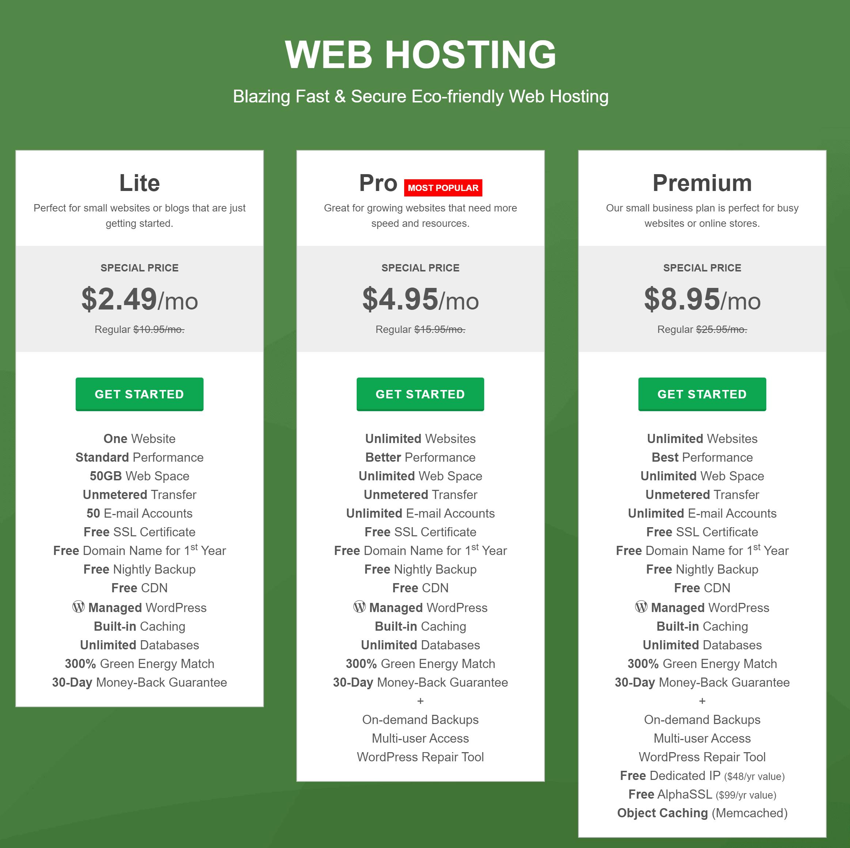 Web Hosting Best Website Hosting 2021 - GreenGeeks