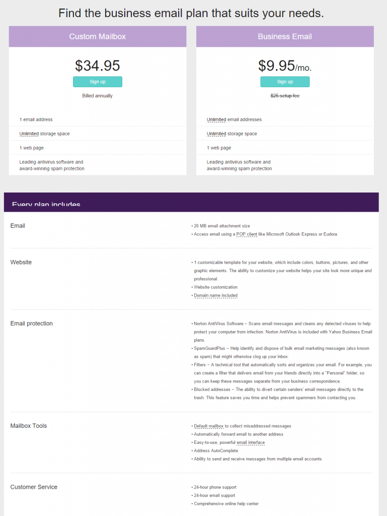 Yahoo Small Business Email Plans