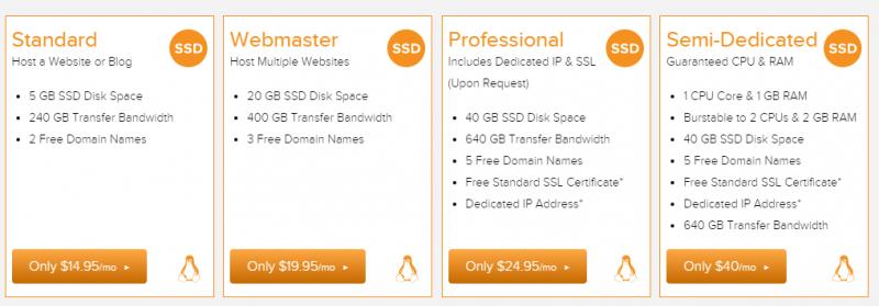 expert shared hosting plans liquidweb
