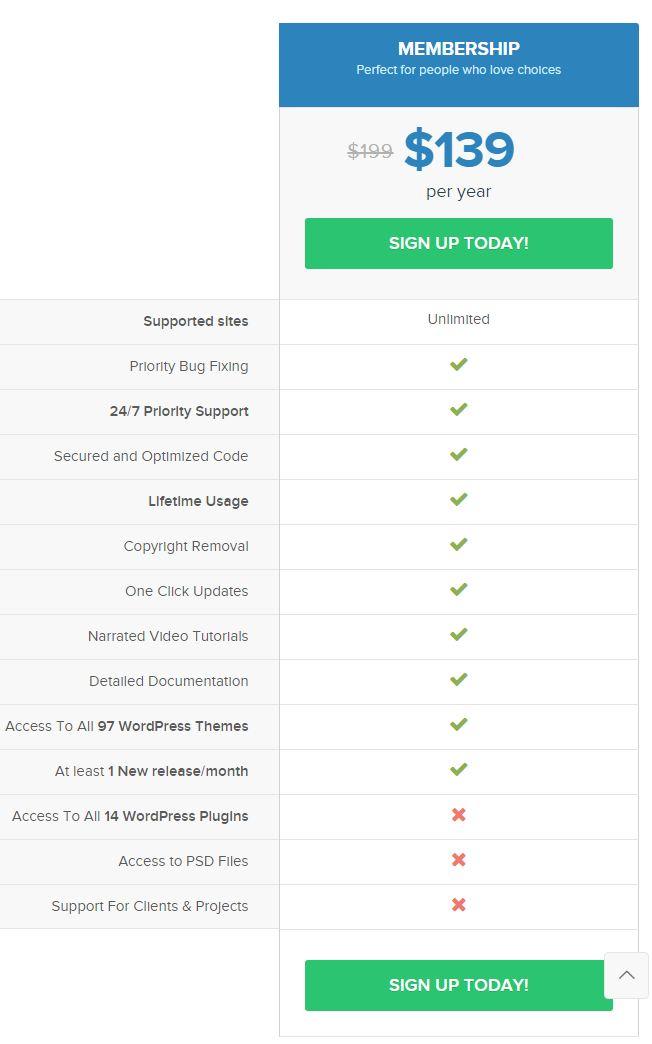 mythemeshop review price plan3