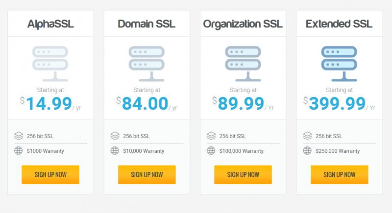 Hawk Host Review SSL Certificates
